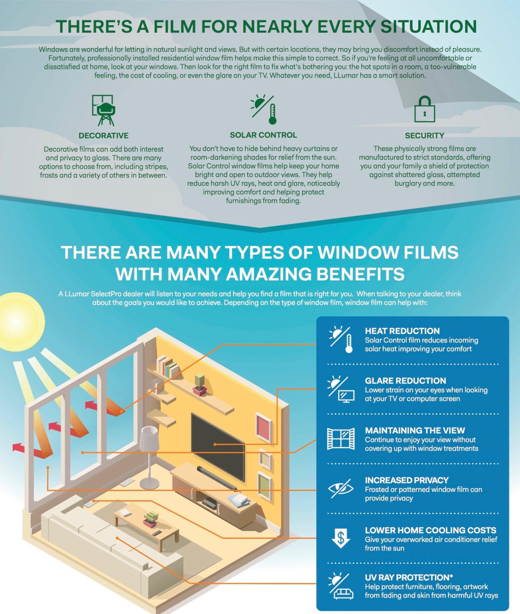 Considering Window Film Check This Home Window Film Buyer